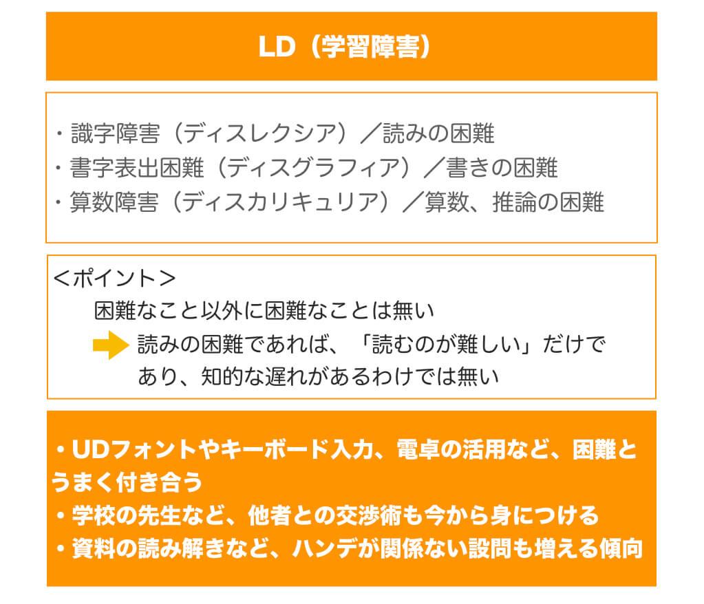 LDグレーゾーン