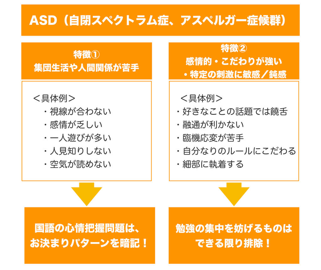 ASDグレーゾーン