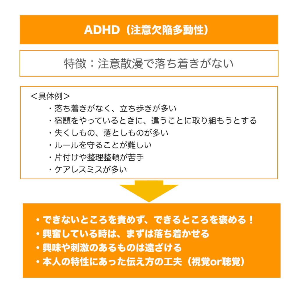 ADHDグレーゾーン